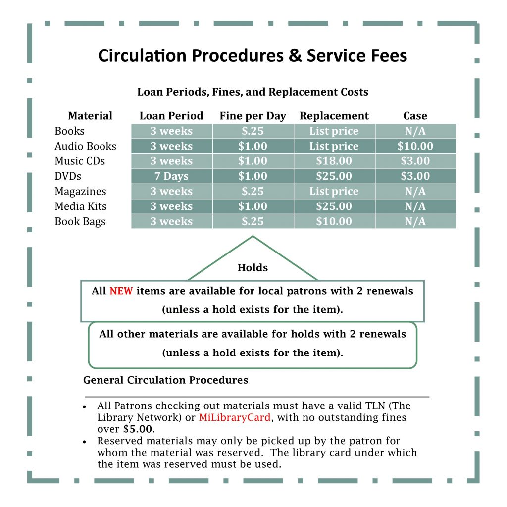 Circulation procedures